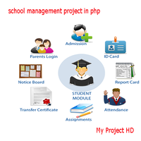 school management system project in php with source code free download